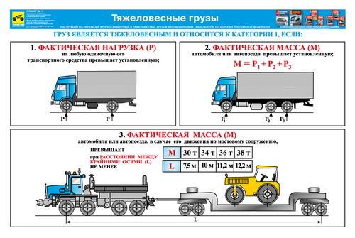 Перевозка тяжеловесных и крупногабаритных грузов реферат 4892
